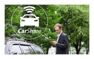 Car Sharing Arrangements ATO Auditing